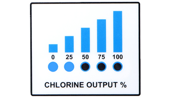 Low Chlorine Output